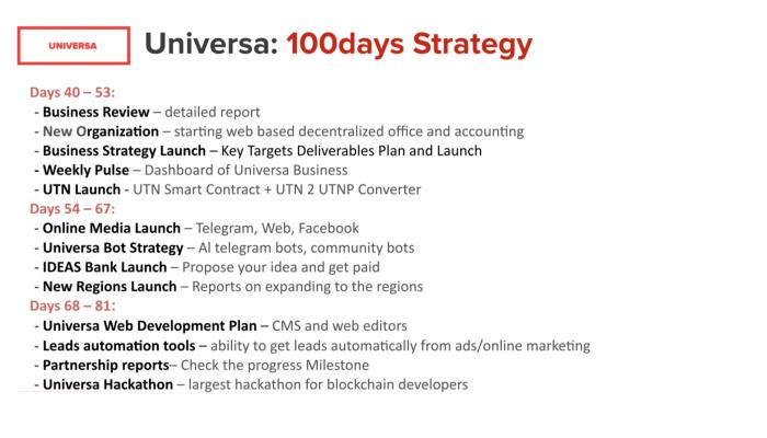 Universa Blockchain roadmap 2018 - 2