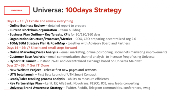 Universa Blockchain roadmap 2018