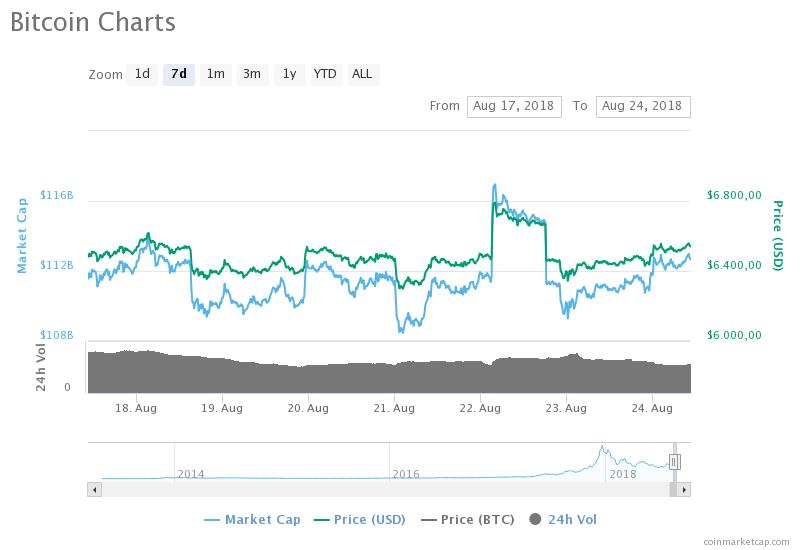 bitcoin etf uitspraken koers