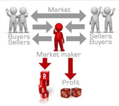 Market Makers voordelen