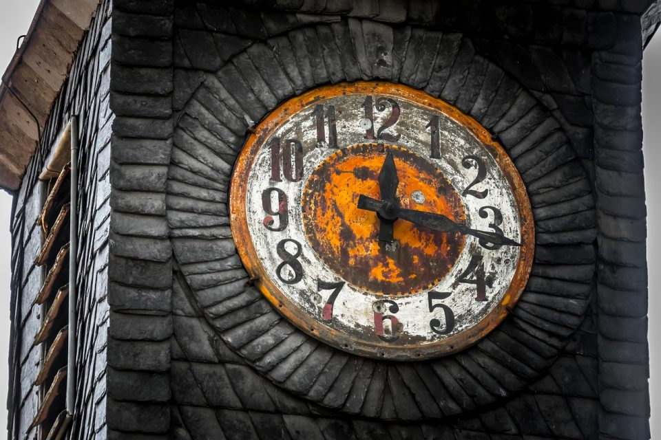 Timeframes Combineren technische analyse