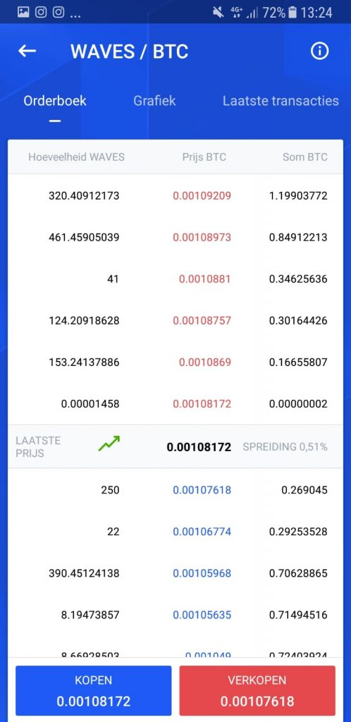 Waves Wallet DEX