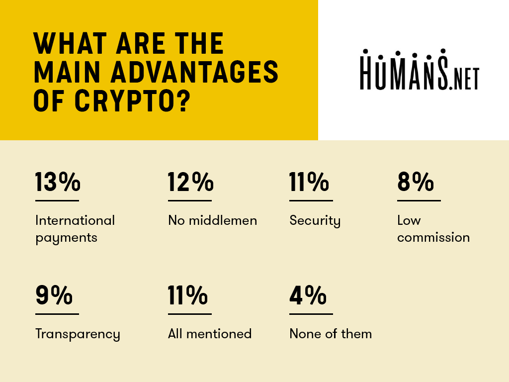 freelance cryptocurrency populair humans.net