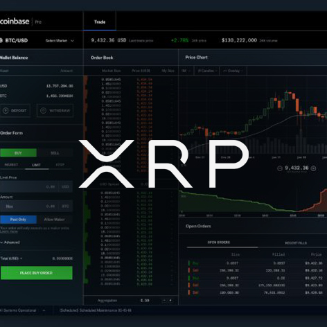 Coinbase pro Ripple XRP